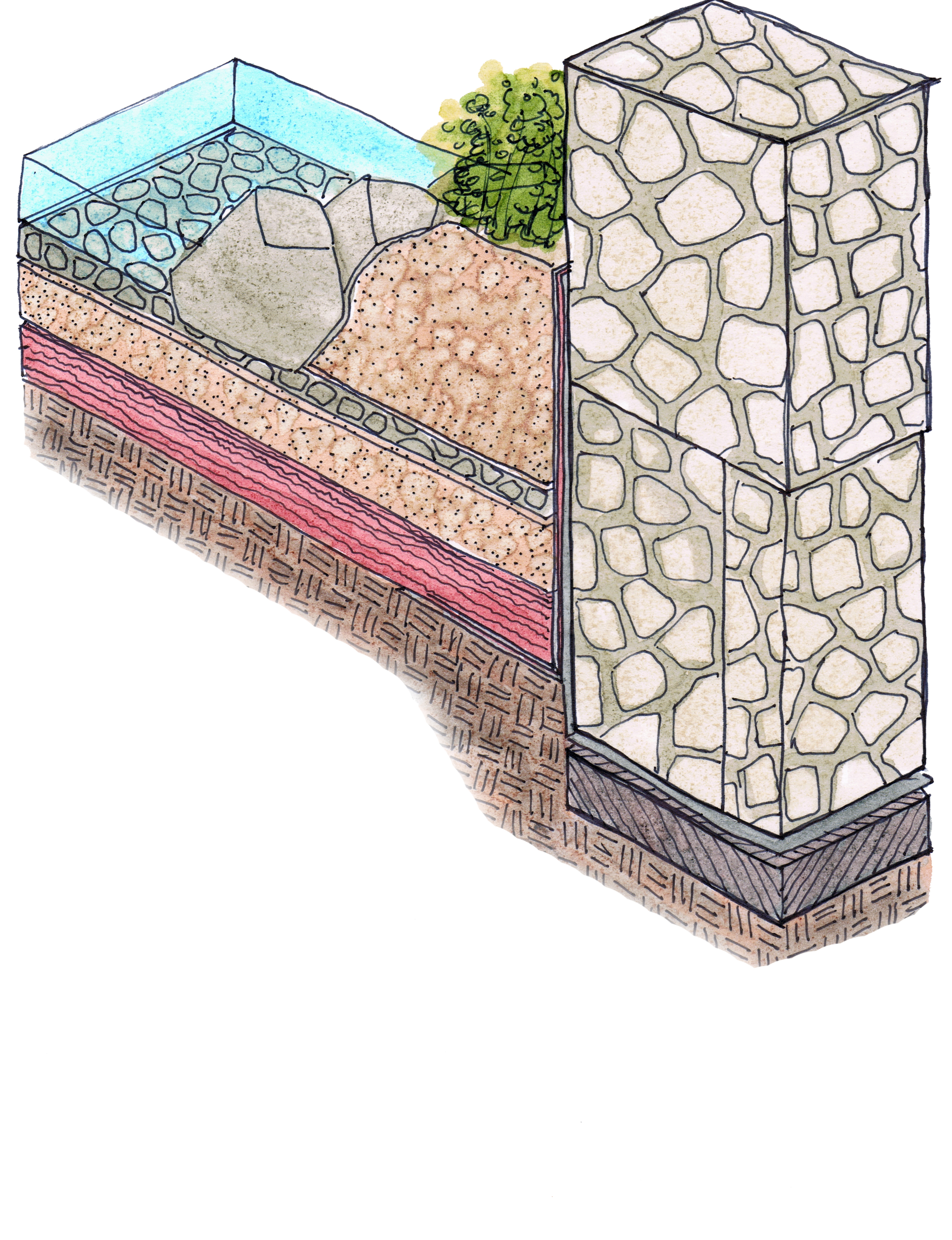 Illustration of a gabion as part of a constructed wetland