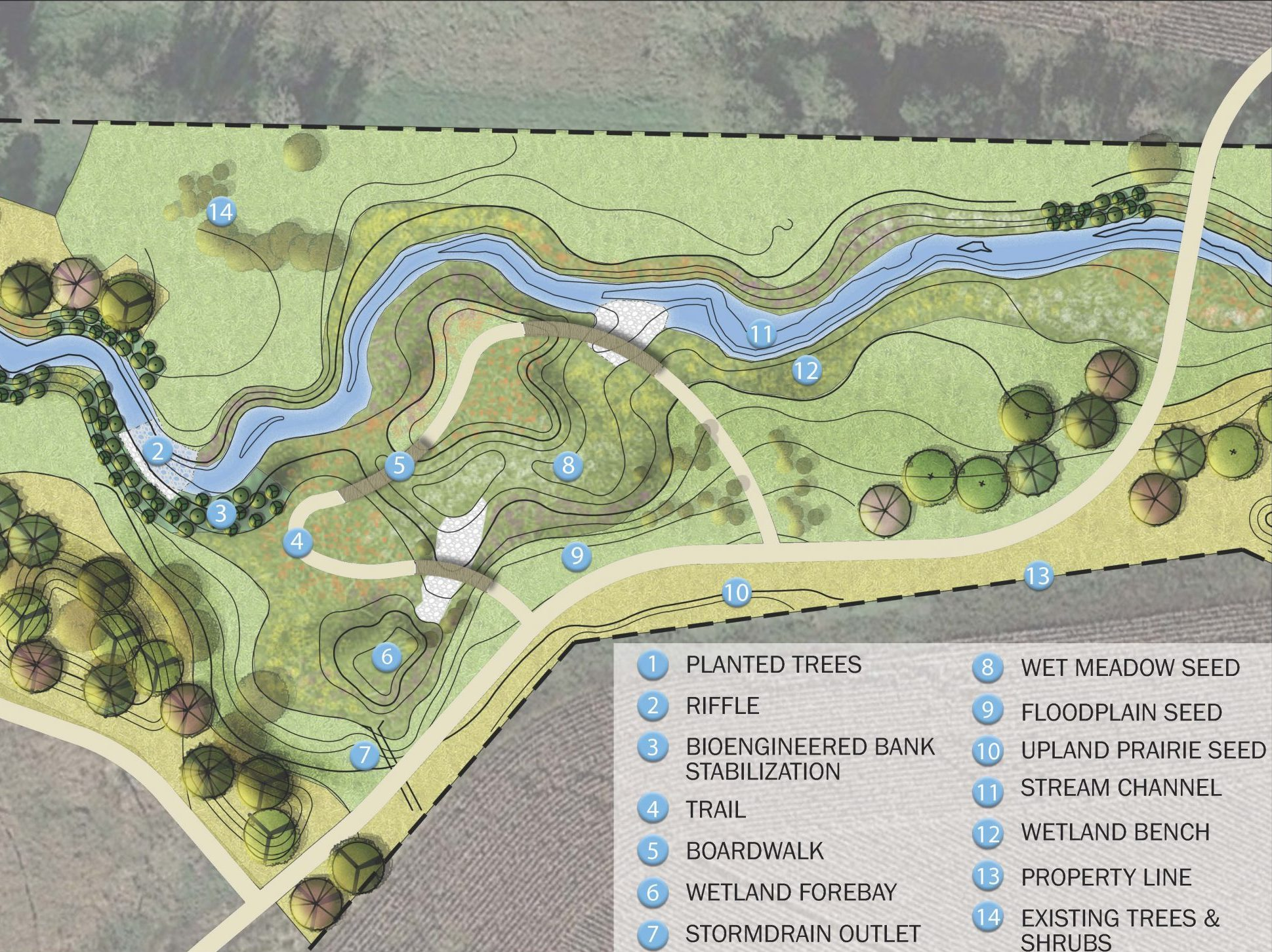 Environmental Planning & Permitting
