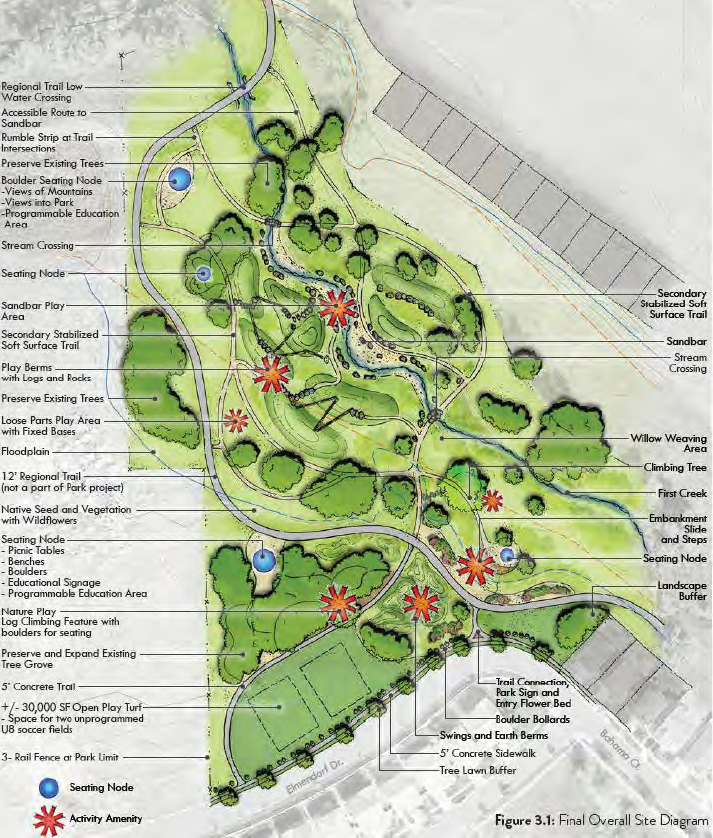 First Creek Nature Play Park Plans